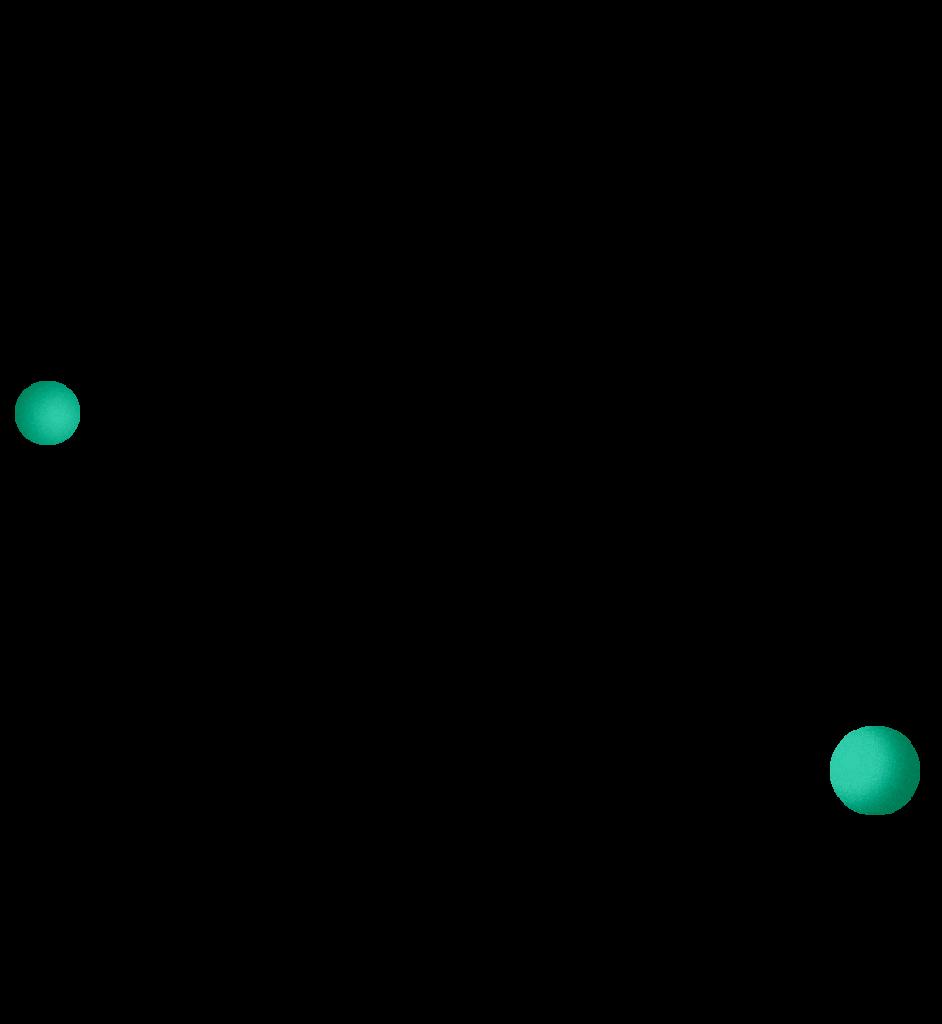 esferas del autoconocimiento