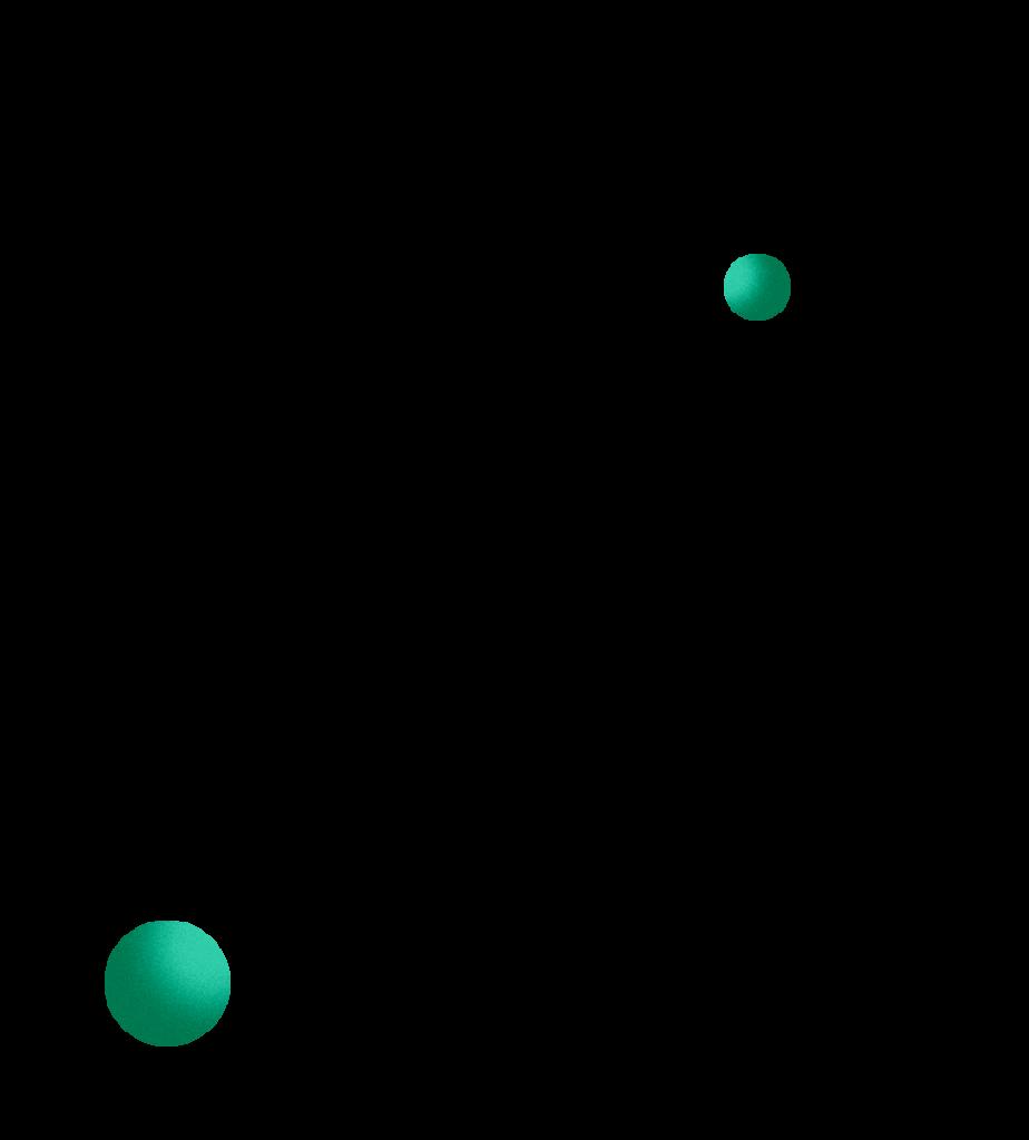 esferas gestalt